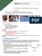 les-forces-cours.pdf
