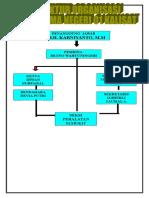 struktur basket.doc