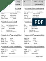 1er-et-2ème-groupe-Présent-–-Ce2-–-Révisions-à-imprimer