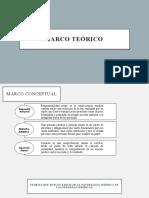 TESIS ZARZOZA MARCO METODOLOGICO, RESULTADOS Y CONCLUSIONES.pptx