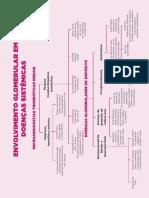 envolvimento_glomerular_em_doencas_sistemicas