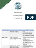 Teorias y tipos de liderazgo_Osuna Morales