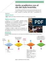 método del Aula Invertida - Infogram