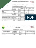 ANEXO I -  Cargo-Função Pública Escolaridade Requisitos Jornada Vagas e Vencimento