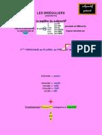 1.1. la-formation-du-subjontif-reguliere-et-irreguliere.pdf