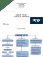 CALIDAD TOTAL Y CALIDAD DE PRODUCTO