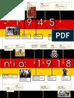 Alemania 1918 a 1945