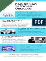 Infografía_Canva_Elvis Pinedo_UCV