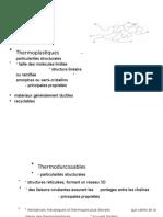 Polymères P2