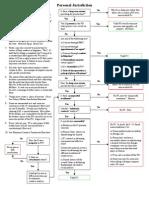 civil_procedure_personal_jurisdiction_flowchart