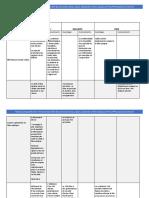 ETUDE COMPARATIVE BLR LSF IPSEC VPN PDF 3