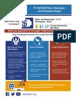 Budget Fact Sheet 2021-2022