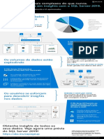 SQL_Server_2019_Transform-Data_into_Insights_Infographic_PT_BR
