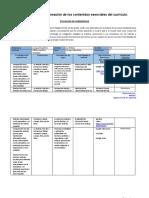 Identificación y Planeación de los contenidos esenciales del currículo (2).odt