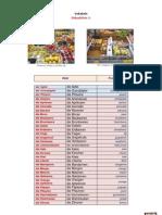 VOK007 - Einkaufsliste - Früchte