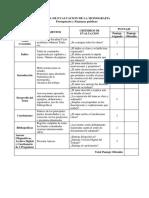 Criterios de calificacion de Trabajo