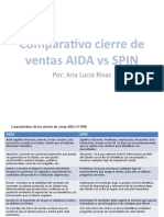 Comparativo cierre de ventas AIDA vs SPIN