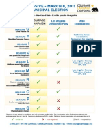 LA Progressive Voter Guide March 2011   Courage Campaign