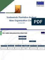 TPB_ORGANIZATION STRUCTURE_12 JANUARY 2021.pdf