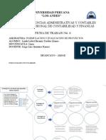 FORMULACIÓN Y EVALUACIÓN DE PROYECTOS actividad 6.docx