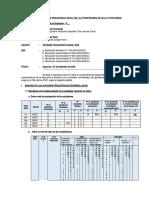 Anexo 1. Esquema de informe anual docente de aula o por horas a la Dirección