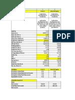 Relative Valuation (1).xlsx