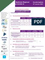 Le bulletin épidémiologique de Santé Publique France pour la Nouvelle-Aquitaine
