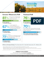 MN Conservative Energy Forum Poll Results - Jan 2021