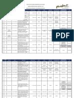Base Proyectos Obras Por Impuestos 2018-2019-2020