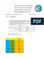 Diseño AxB Tarea 4