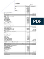 Cost sheet for 125 lakhs