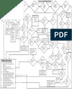 Optimization_Flowchart