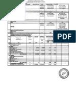 Hexaware Technologies - shareholdingpattern-31-12-2010