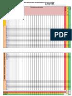 Tabel generalizator pentru evaluarea dezvoltării copiilor de 1