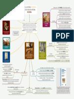Tema_8_B._La_historia_econo_mica_y_los_estudios_de_historia_moderna.pdf