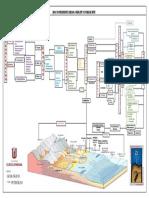 SEDIMENTARIAS PLOTTER.pdf