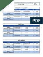03.SETORES PNADC INTERIOR E REGIÃO METROPOLITANA-PE - MAR2020