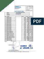 Ofeta listado de materiales en SST 08.10.2020