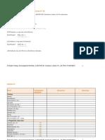 chronologische_Wortliste_zum_Eintragen_MOTIVE_B1_Kursbuch_L19_30
