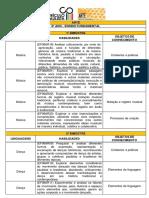 Habilidades essenciais_Anos Finais_Arte_1º,2º,3ºbi.