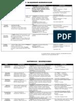 Medicações comuns na UTI (3).pdf