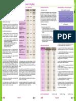 20091102135323_GasR437A.pdf