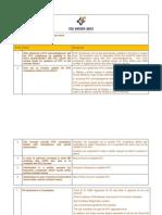 KYC Queries Bank_14022008[1]