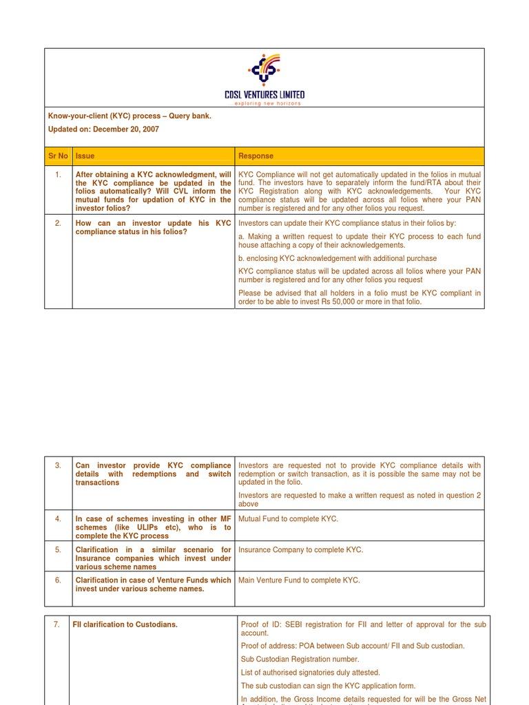 KYC Queries Bank_14022008[1] | Money Laundering | Identity Document
