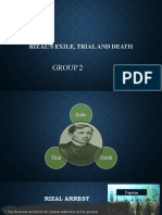 Rizal's Exile, Trial and Death