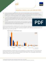 Macroeconomia_Itaú_IPCA 2020