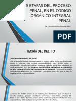 LAS ETAPAS DEL PROCESO PENAL, DR. EDUARDO FRANCO LOOR.pdf