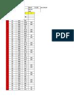 PROGRAM CNC