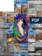 INFOGRAFIA CULTURAS PREINCAS.pptx