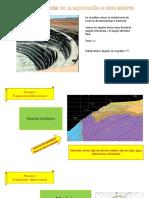 Semana 9  estabilidad de talud en la explotacion de un yacimiento mineral por open pit